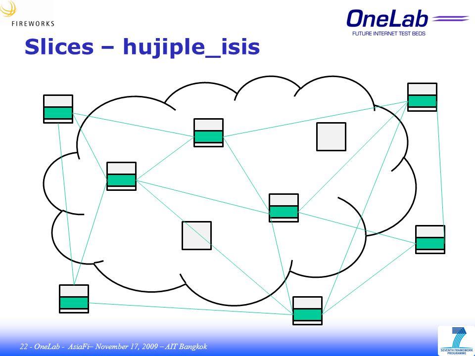22 - OneLab - AsiaFi– November 17, 2009 – AIT Bangkok Slices – hujiple_isis