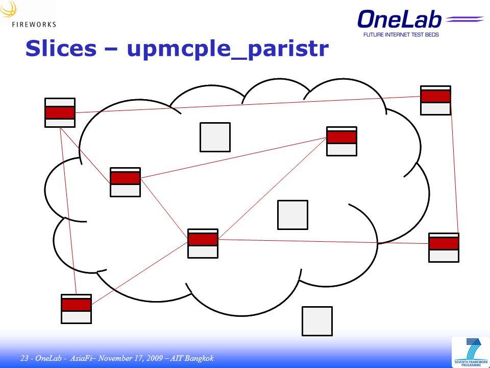 23 - OneLab - AsiaFi– November 17, 2009 – AIT Bangkok Slices – upmcple_paristr
