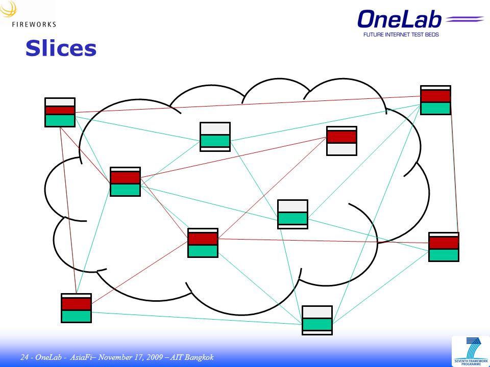 24 - OneLab - AsiaFi– November 17, 2009 – AIT Bangkok Slices