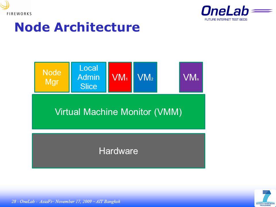 28 - OneLab - AsiaFi– November 17, 2009 – AIT Bangkok Node Architecture Virtual Machine Monitor (VMM) Hardware Local Admin Slice VM 1 VM 2 VM n & Node Mgr