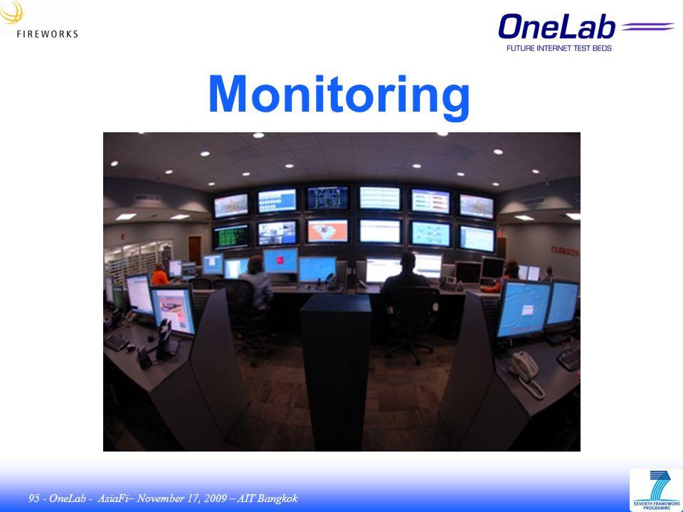 95 - OneLab - AsiaFi– November 17, 2009 – AIT Bangkok Monitoring