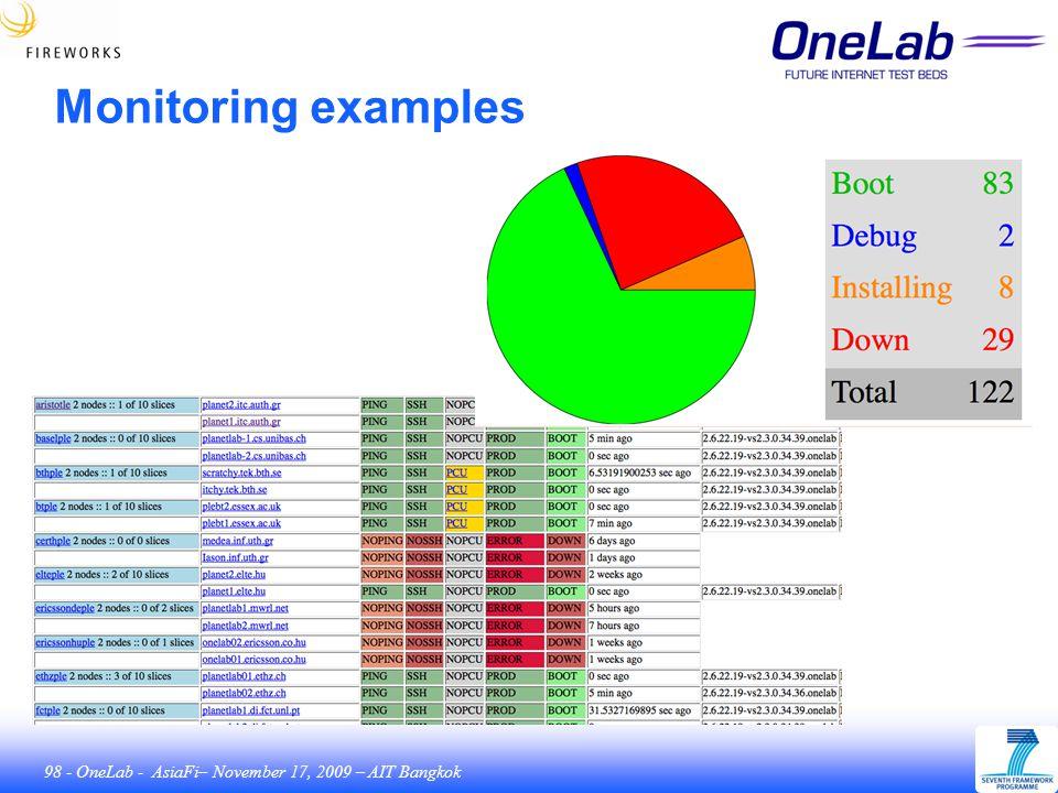 98 - OneLab - AsiaFi– November 17, 2009 – AIT Bangkok Monitoring examples