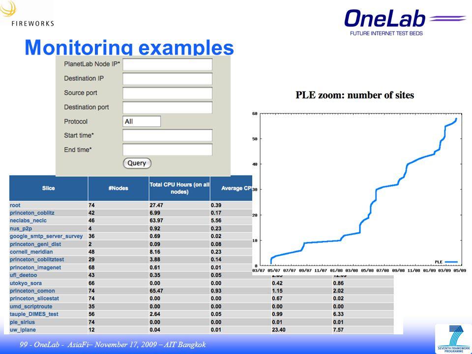 99 - OneLab - AsiaFi– November 17, 2009 – AIT Bangkok Monitoring examples