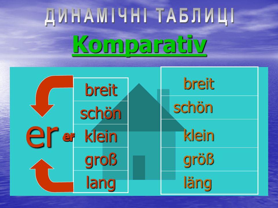 Positiv KomparativSuperlativ schnell am+schnell+sten schnell+er Steigerungsstufen – ступені порівняння: Steigerungsstufen – ступені порівняння: