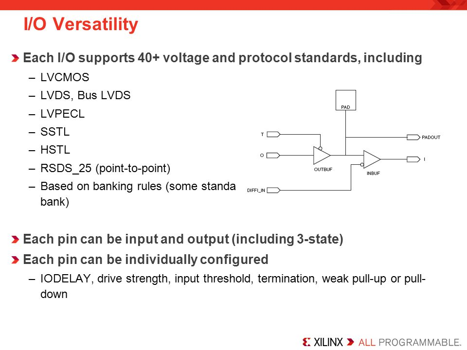 I/O Versatility Each I/O supports 40+ voltage and protocol standards, including –LVCMOS –LVDS, Bus LVDS –LVPECL –SSTL –HSTL –RSDS_25 (point-to-point) –Based on banking rules (some standards not compatible within the same bank) Each pin can be input and output (including 3-state) Each pin can be individually configured –IODELAY, drive strength, input threshold, termination, weak pull-up or pull- down