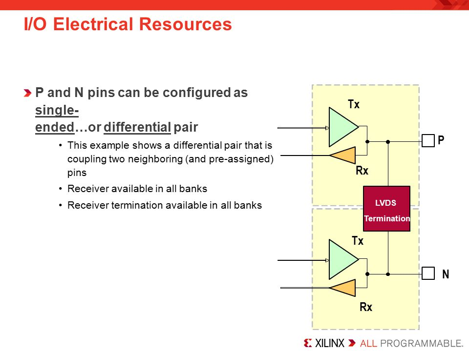 I/O Electrical Resources P and N pins can be configured as single- ended…or differential pair This example shows a differential pair that is coupling two neighboring (and pre-assigned) pins Receiver available in all banks Receiver termination available in all banks N P LVDS Termination Tx Rx Tx Rx