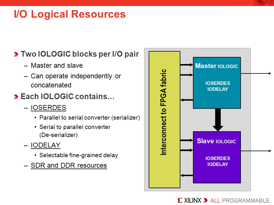 I/O Logical Resources Two IOLOGIC blocks per I/O pair –Master and slave –Can operate independently or concatenated Each IOLOGIC contains… –IOSERDES Pa