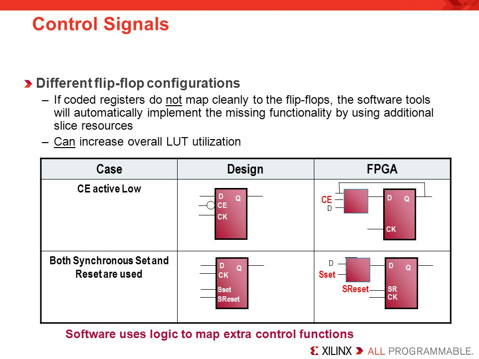 Control Signals Different flip-flop configurations –If coded registers do not map cleanly to the flip-flops, the software tools will automatically imp