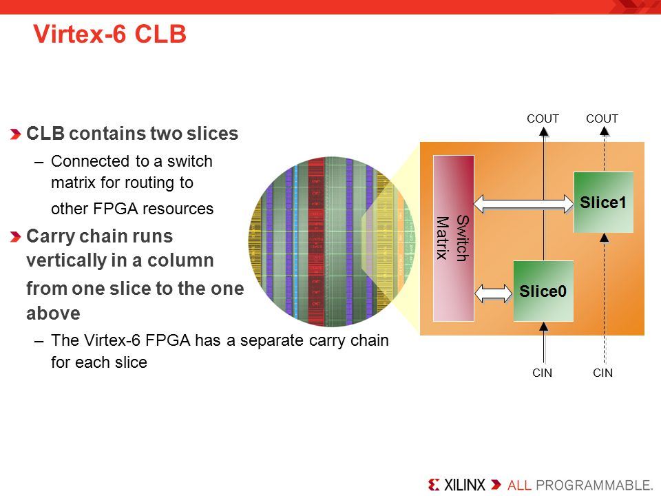 Virtex-6 CLB CLB contains two slices –Connected to a switch matrix for routing to other FPGA resources Carry chain runs vertically in a column from on