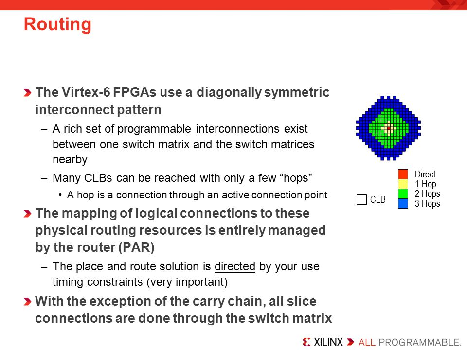 Routing The Virtex-6 FPGAs use a diagonally symmetric interconnect pattern –A rich set of programmable interconnections exist between one switch matrix and the switch matrices nearby –Many CLBs can be reached with only a few hops A hop is a connection through an active connection point The mapping of logical connections to these physical routing resources is entirely managed by the router (PAR) –The place and route solution is directed by your use timing constraints (very important) With the exception of the carry chain, all slice connections are done through the switch matrix CLB Direct 1 Hop 2 Hops 3 Hops