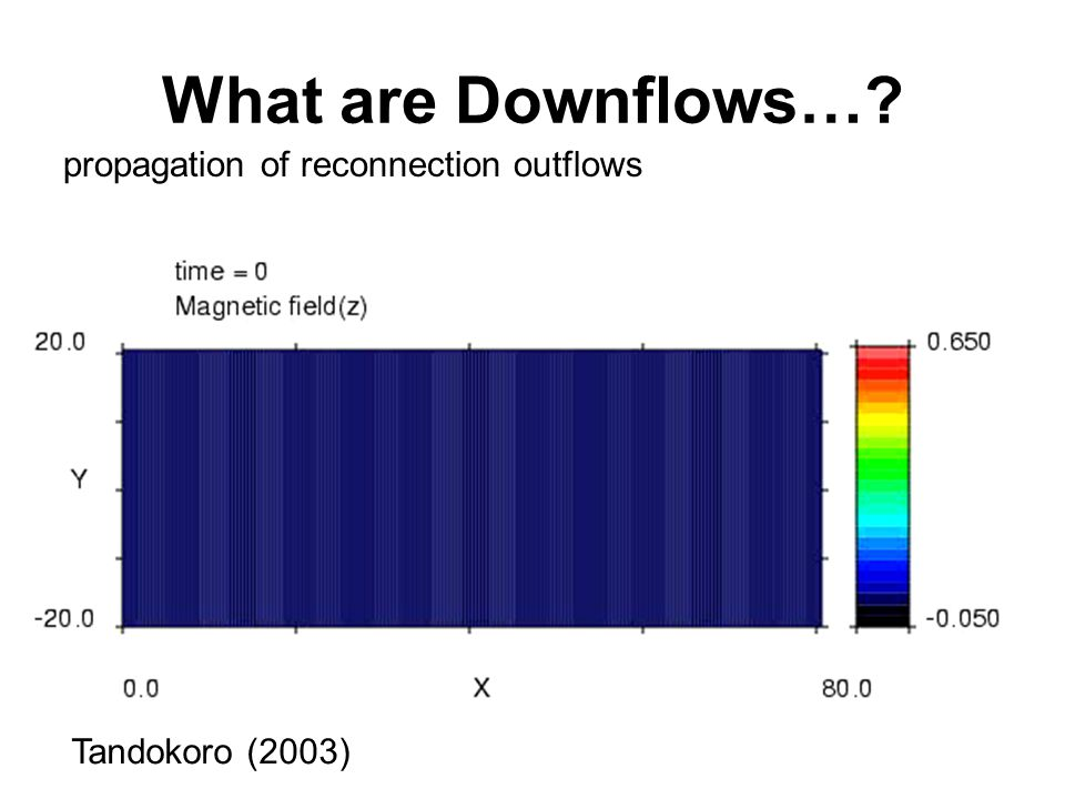 What are Downflows… Tandokoro (2003) propagation of reconnection outflows