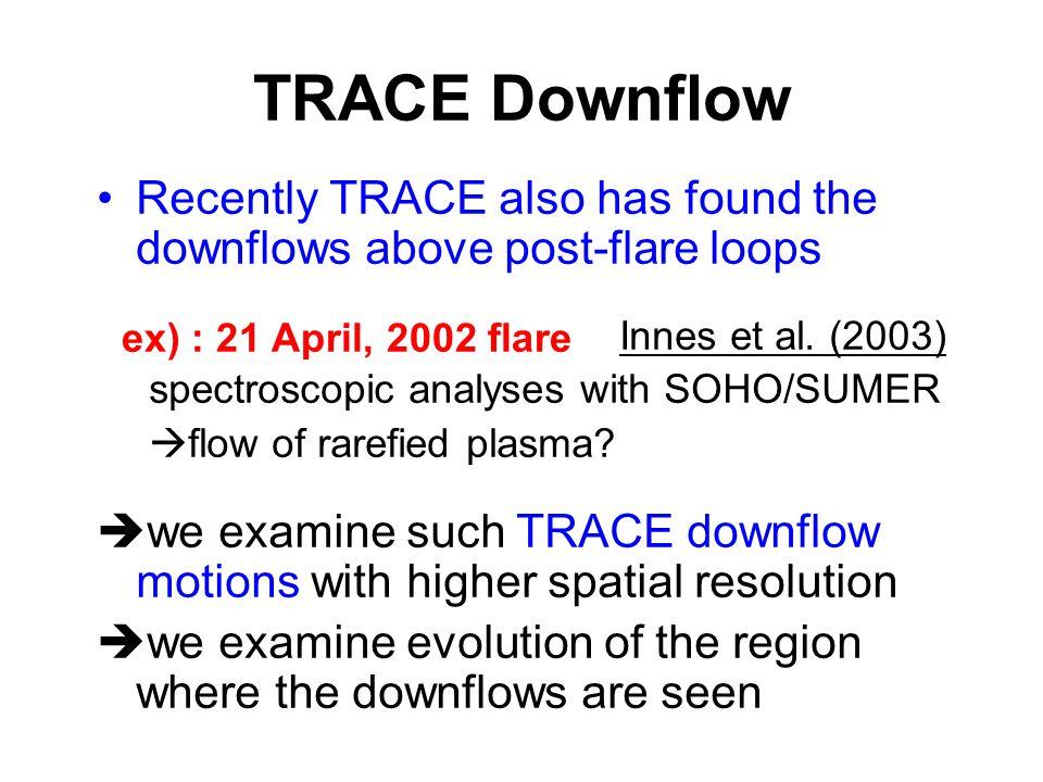 2002 July 23 Flare Flare 2002-July-23 00:15UT GOES X4.8 NOAA 0039 (SE limb) Data EUV…TRACE (195 Å ) HXR...RHESSI microwave…NoRH NOAA 0039 GOES flux NoRH 34GHz NoRH 17GHz 00:00 01:00 02:00
