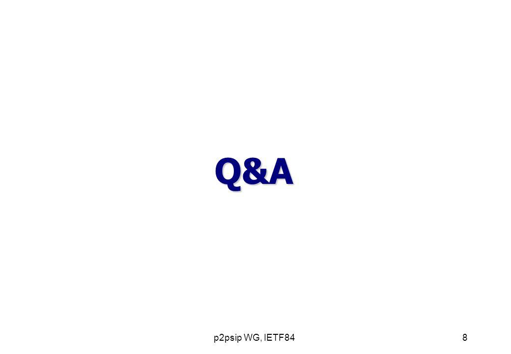p2psip WG, IETF848 Q&A