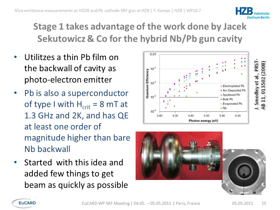 Slice emittance measurements at HZDR and Pb cathode SRF gun at HZB | T.