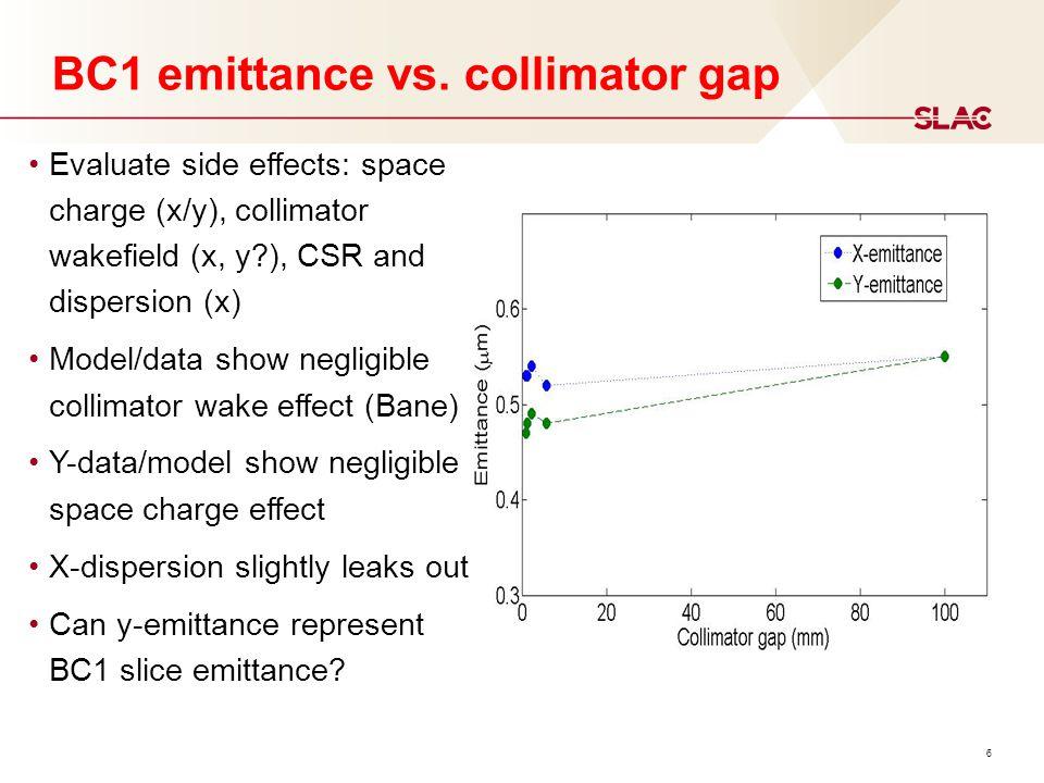 6 BC1 emittance vs.