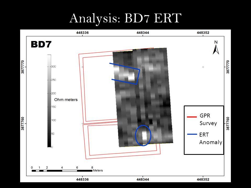 Analysis: BD7 ERT GPR Survey ERT Anomaly