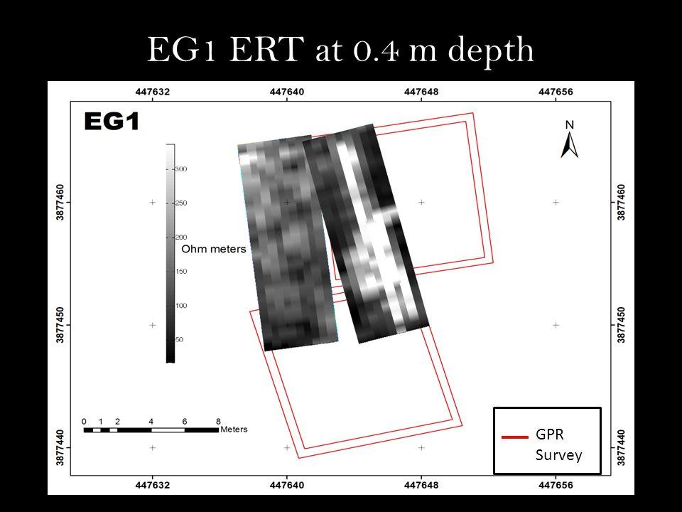 EG1 ERT at 0.4 m depth GPR Survey