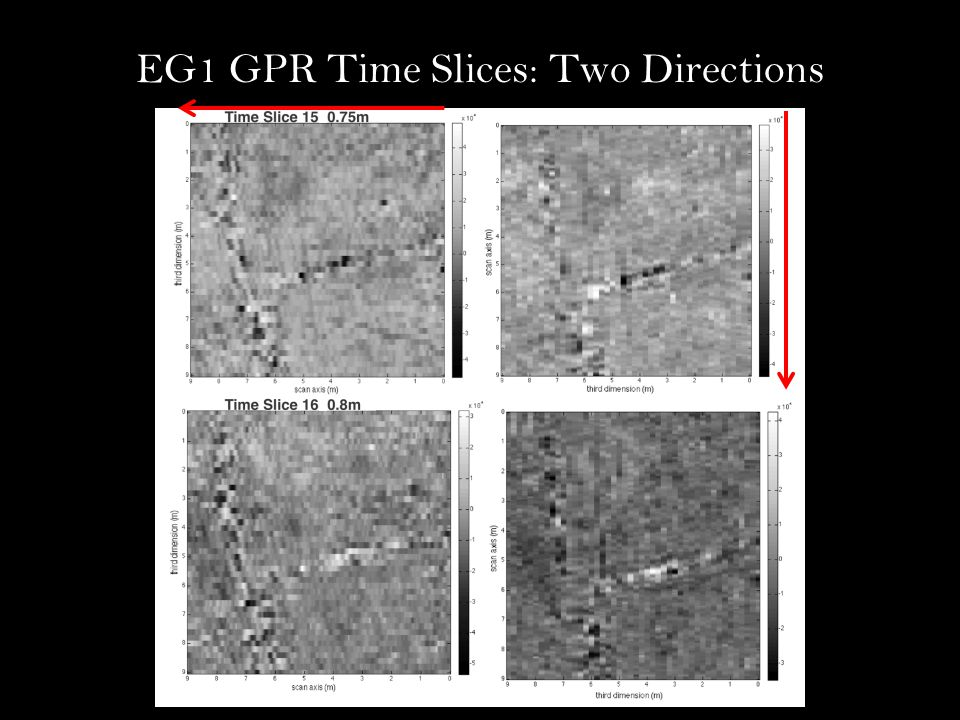 EG1 GPR Time Slices: Two Directions