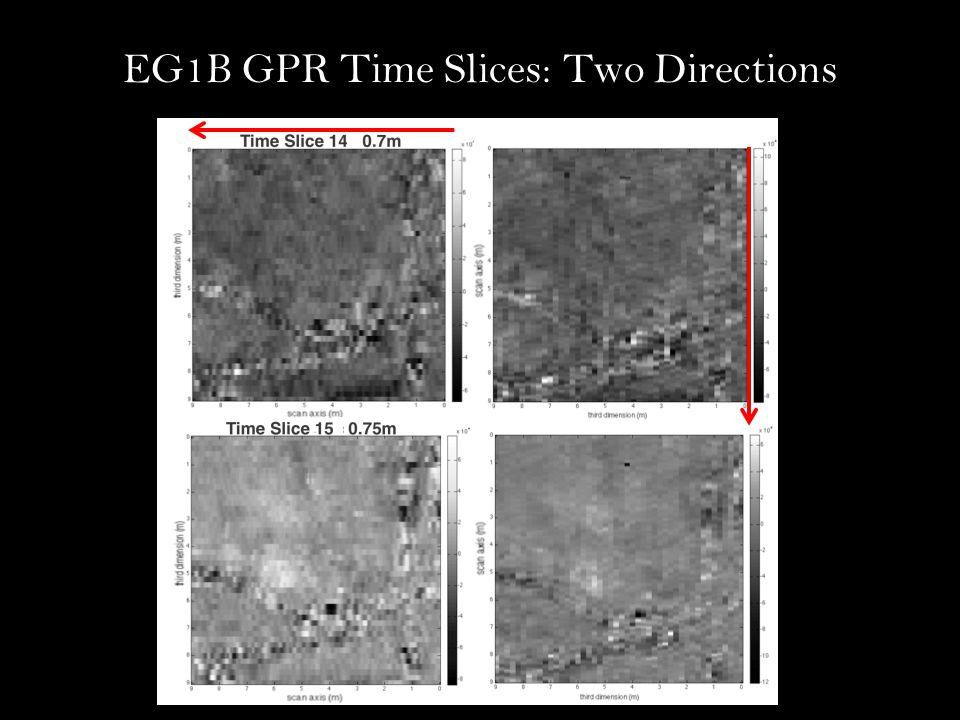 EG1B GPR Time Slices: Two Directions