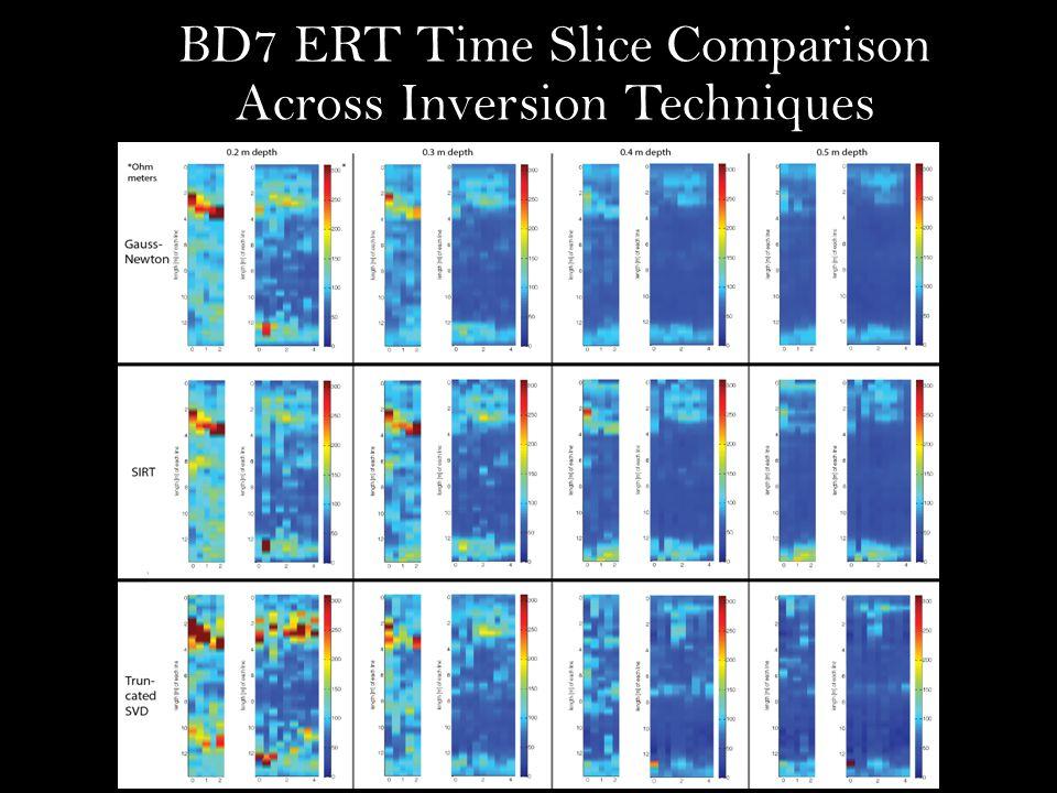 BD7 ERT Time Slice Comparison Across Inversion Techniques