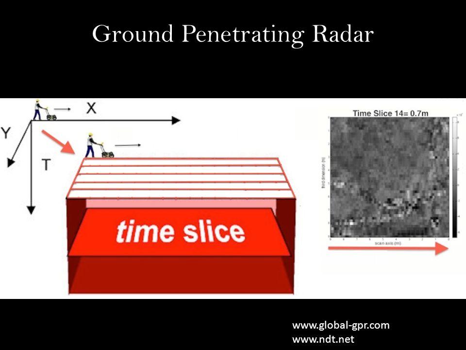 Ground Penetrating Radar www.global-gpr.com www.ndt.net