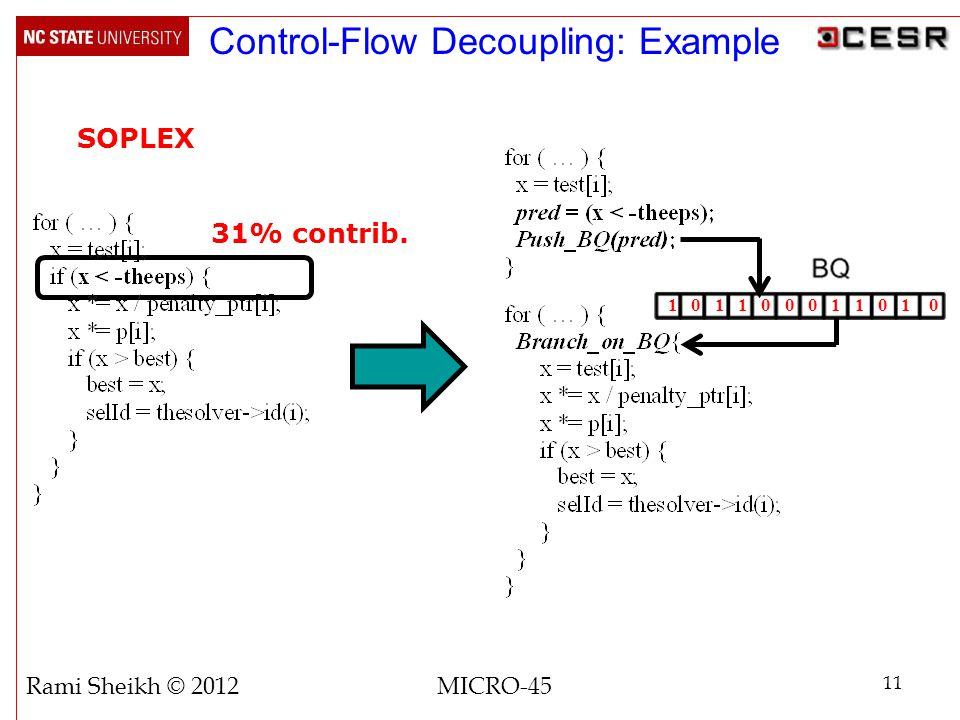 Control-Flow Decoupling: Example SOPLEX 31% contrib.