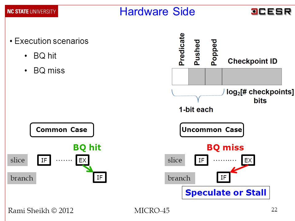 Execution scenarios BQ hit BQ miss 22 Rami Sheikh © 2012 MICRO-45 IF …….… EX IF slice branch BQ miss IF …….