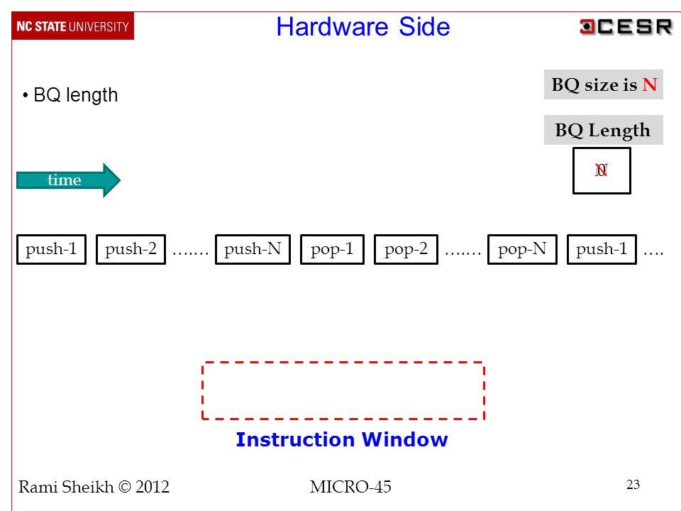 Instruction Window BQ length 23 Rami Sheikh © 2012 MICRO-45 BQ size is N push-1push-2 ….… push-Npop-1pop-2pop-N ….… push-1 ….