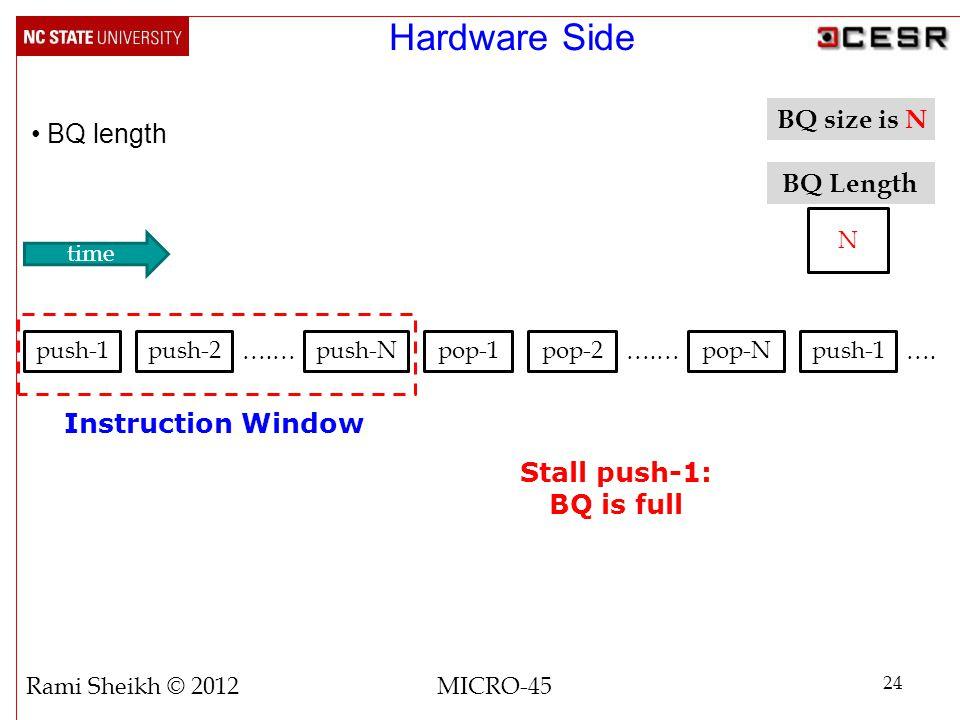 Instruction Window BQ length 24 Rami Sheikh © 2012 MICRO-45 push-1push-2 ….… push-Npop-1pop-2pop-N ….… push-1 ….