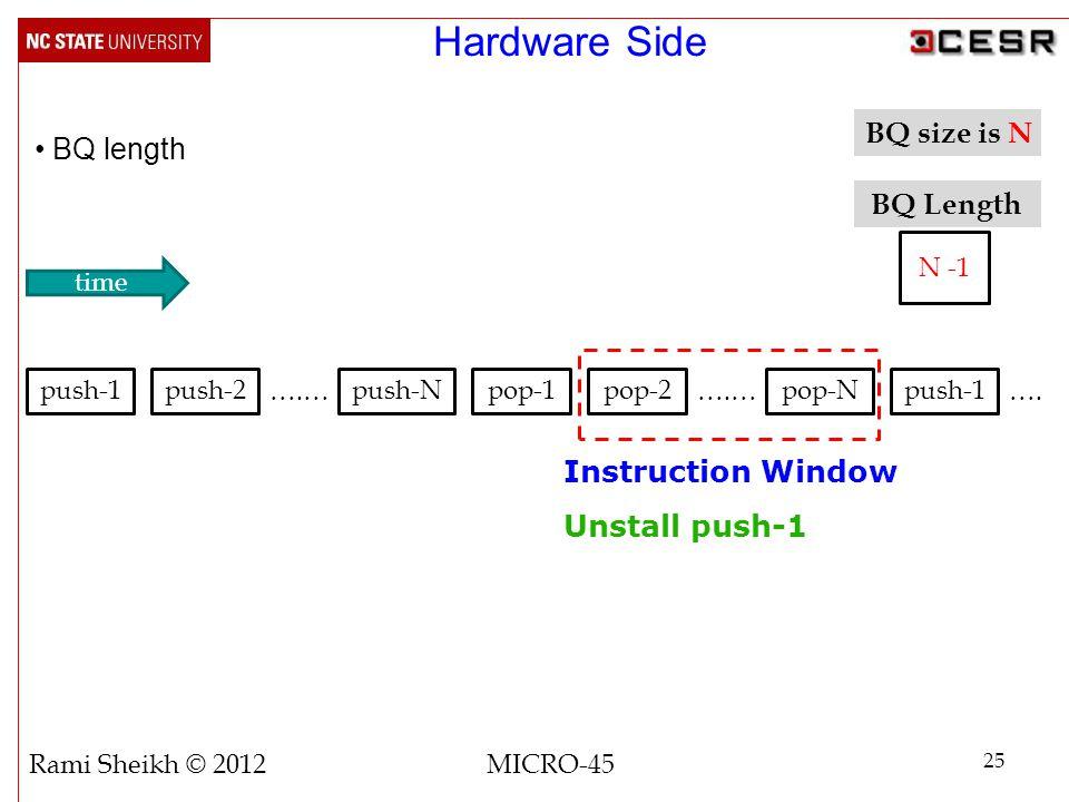 Instruction Window BQ length 25 Rami Sheikh © 2012 MICRO-45 push-1push-2 ….… push-Npop-1pop-2pop-N ….… push-1 ….