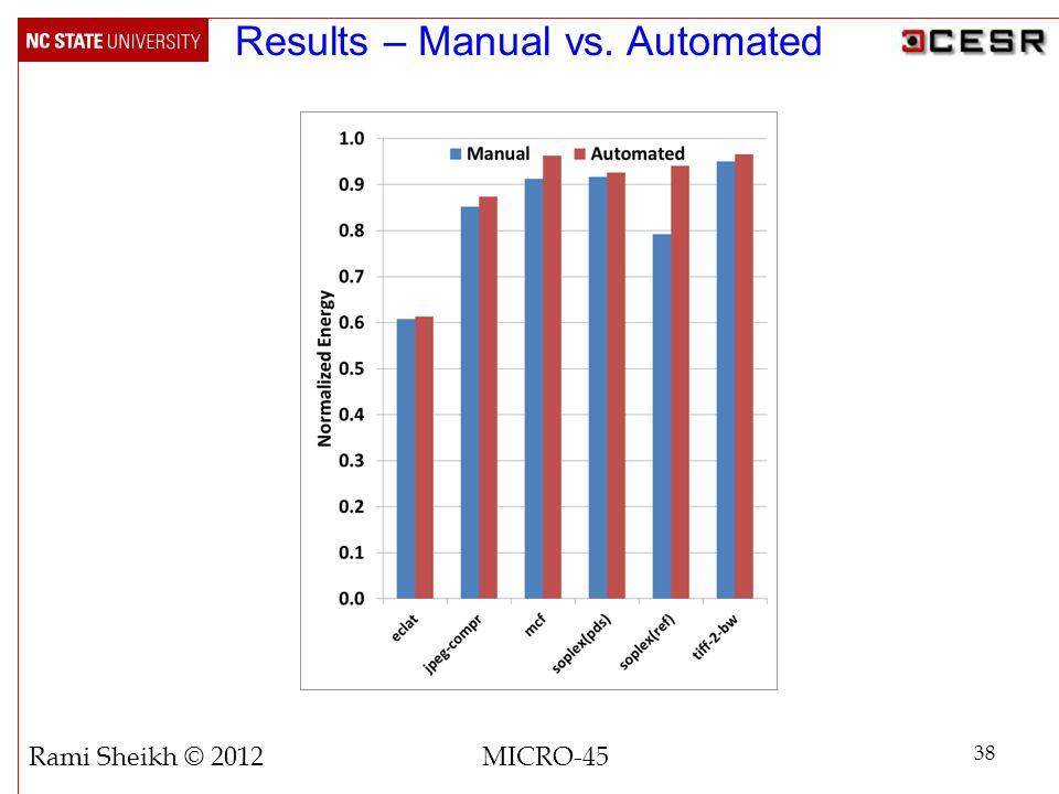 38 Rami Sheikh © 2012 MICRO-45 Results – Manual vs. Automated