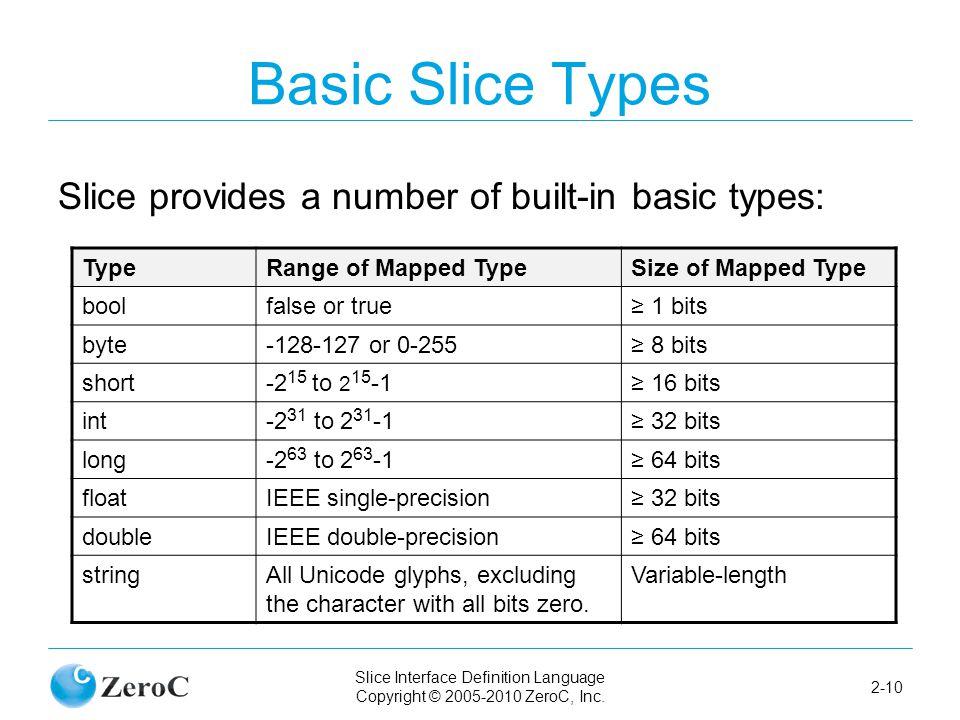 Slice Interface Definition Language Copyright © 2005-2010 ZeroC, Inc. 2-10 Basic Slice Types Slice provides a number of built-in basic types: TypeRang