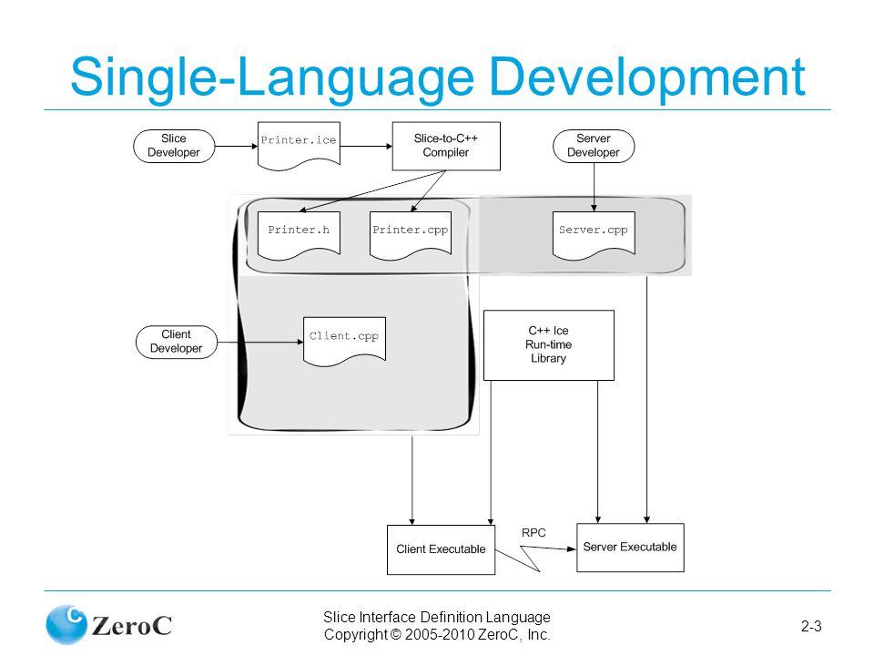 Slice Interface Definition Language Copyright © 2005-2010 ZeroC, Inc. 2-3 Single-Language Development
