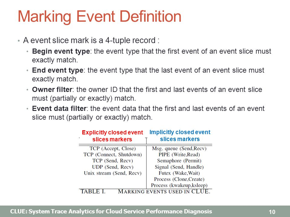 CLUE: System Trace Analytics for Cloud Service Performance Diagnosis Marking Event Definition A event slice mark is a 4-tuple record : Begin event type: the event type that the first event of an event slice must exactly match.