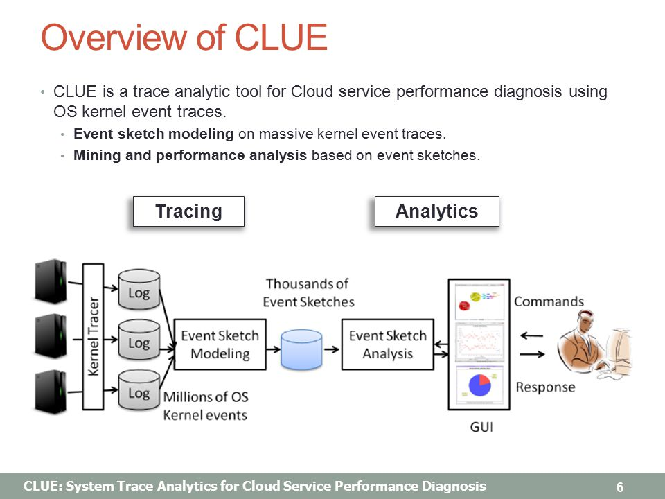 CLUE: System Trace Analytics for Cloud Service Performance Diagnosis Overview of CLUE CLUE is a trace analytic tool for Cloud service performance diagnosis using OS kernel event traces.
