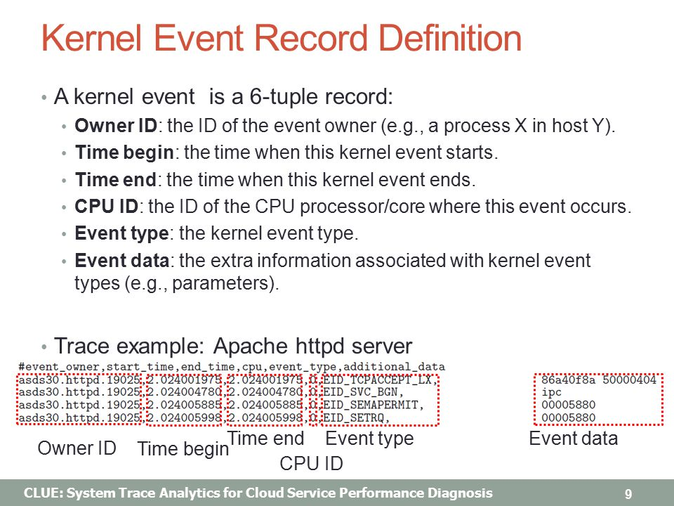 CLUE: System Trace Analytics for Cloud Service Performance Diagnosis Kernel Event Record Definition A kernel event is a 6-tuple record: Owner ID: the ID of the event owner (e.g., a process X in host Y).