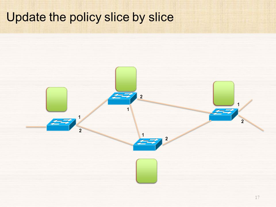 Update the policy slice by slice 17 1 2 1 2 1 2 1 2 ===