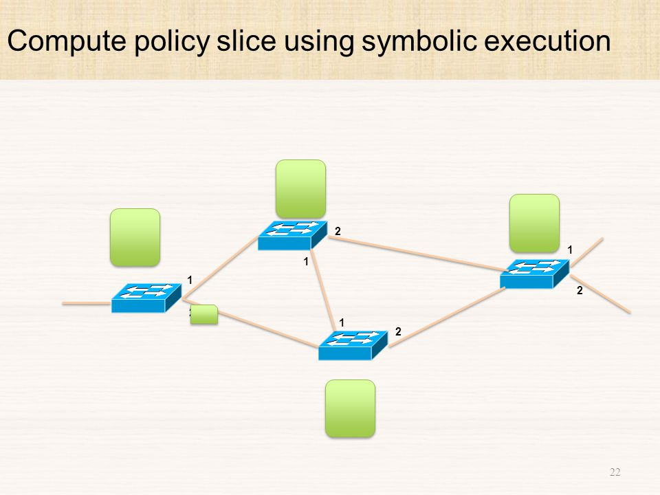 Compute policy slice using symbolic execution 22 1 2 1 2 1 2 1 2