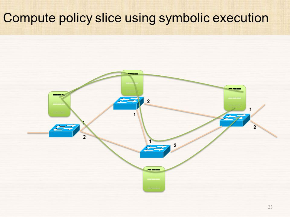 Compute policy slice using symbolic execution 23 1 2 1 2 1 2 1 2 ===