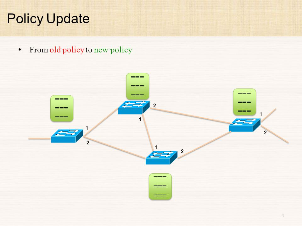 From old policy to new policy Policy Update 4 1 2 1 2 1 2 1 2 ===