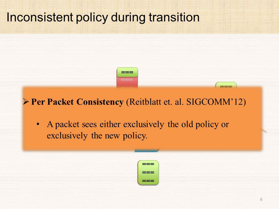 Questions? Naga Praveen Katta nkatta@cs.princeton.edu