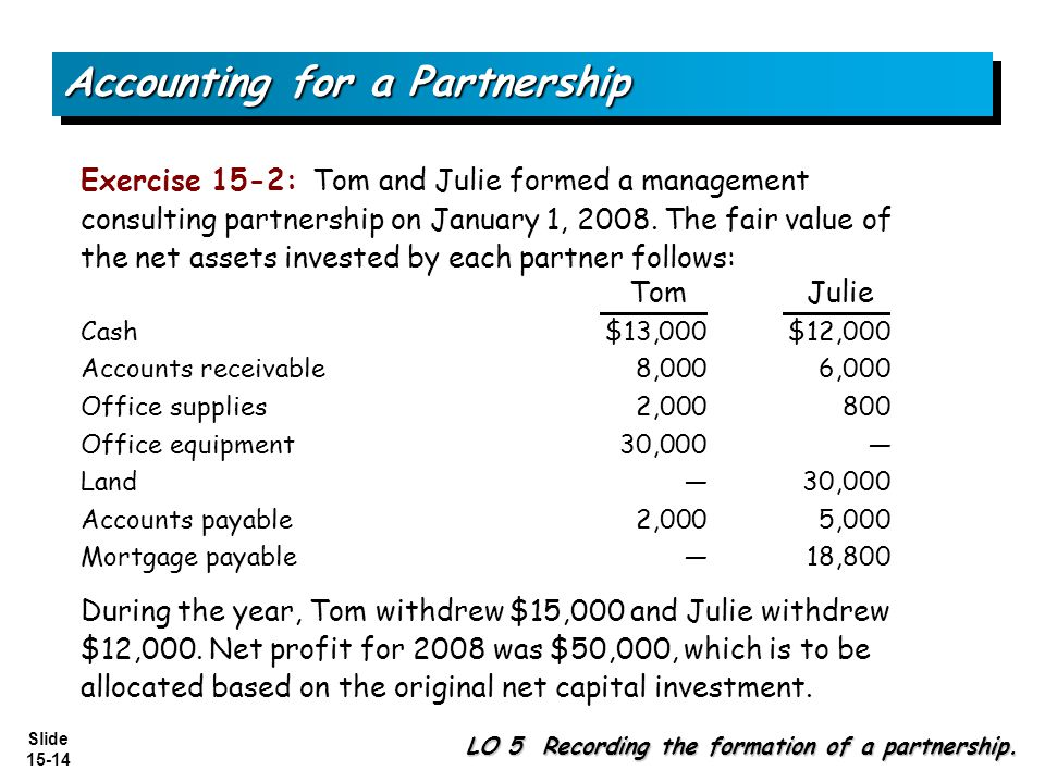 Slide 15-14 Exercise 15-2: Tom and Julie formed a management consulting partnership on January 1, 2008. The fair value of the net assets invested by e