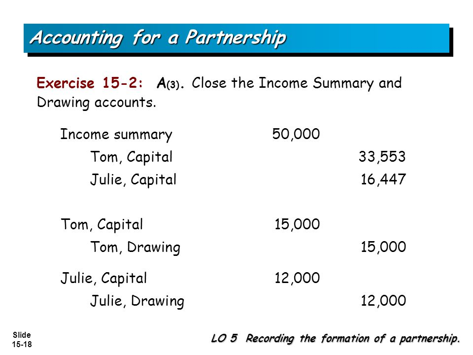 Slide 15-18 Exercise 15-2: A (3). Close the Income Summary and Drawing accounts. Accounting for a Partnership Income summary50,000 Tom, Capital 33,553