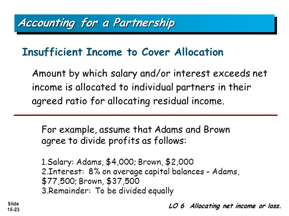 Slide 15-23 Amount by which salary and/or interest exceeds net income is allocated to individual partners in their agreed ratio for allocating residua