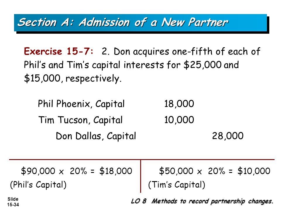 Slide 15-34 Section A: Admission of a New Partner LO 8 Methods to record partnership changes. Exercise 15-7: 2. Don acquires one-fifth of each of Phil