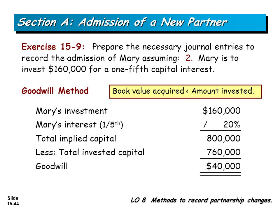 Slide 15-44 Exercise 15-9: Prepare the necessary journal entries to record the admission of Mary assuming: 2. Mary is to invest $160,000 for a one-fif