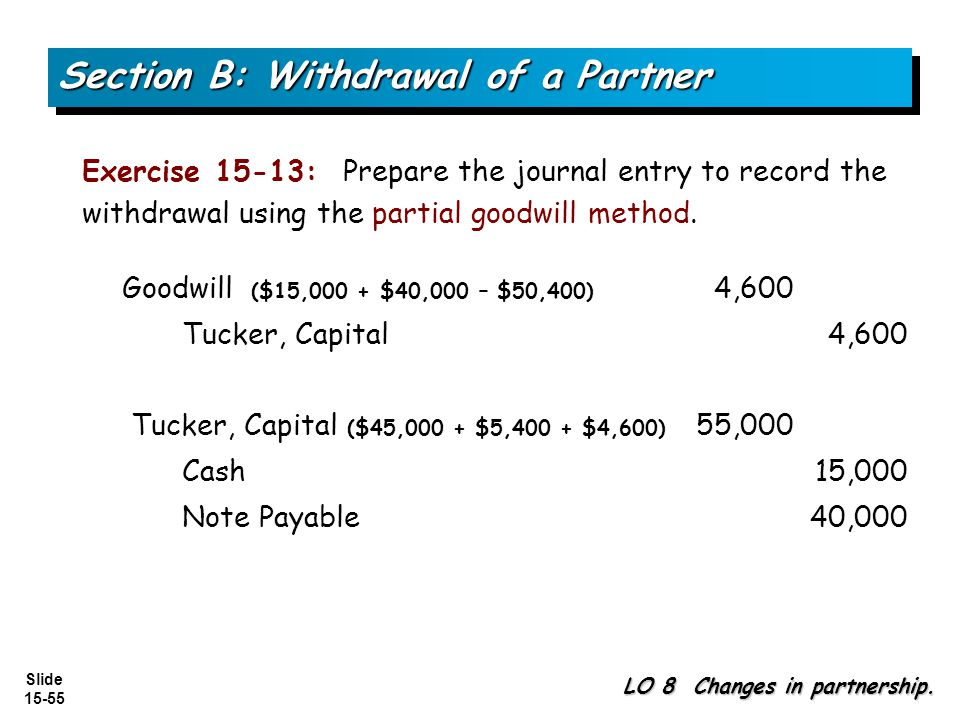 Slide 15-55 Section B: Withdrawal of a Partner LO 8 Changes in partnership. Exercise 15-13: Prepare the journal entry to record the withdrawal using t