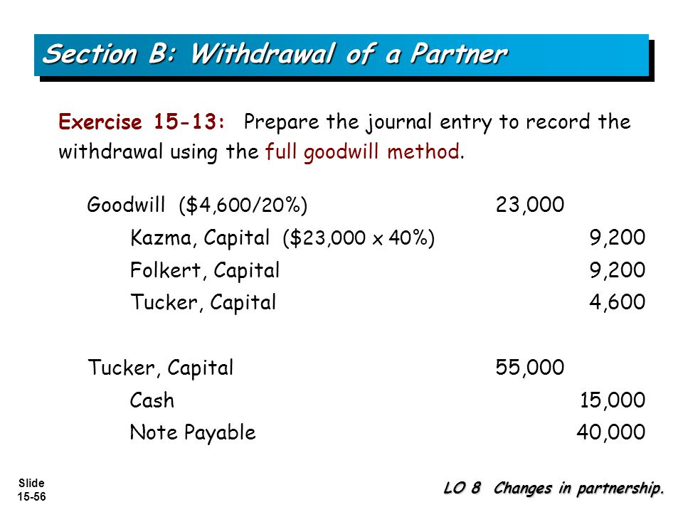 Slide 15-56 Section B: Withdrawal of a Partner LO 8 Changes in partnership. Exercise 15-13: Prepare the journal entry to record the withdrawal using t