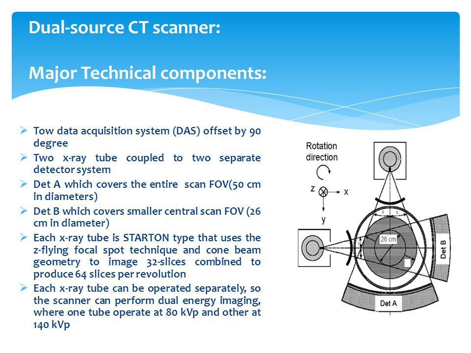 Dual-source CT scanner: Major Technical components:  Tow data acquisition system (DAS) offset by 90 degree  Two x-ray tube coupled to two separate d
