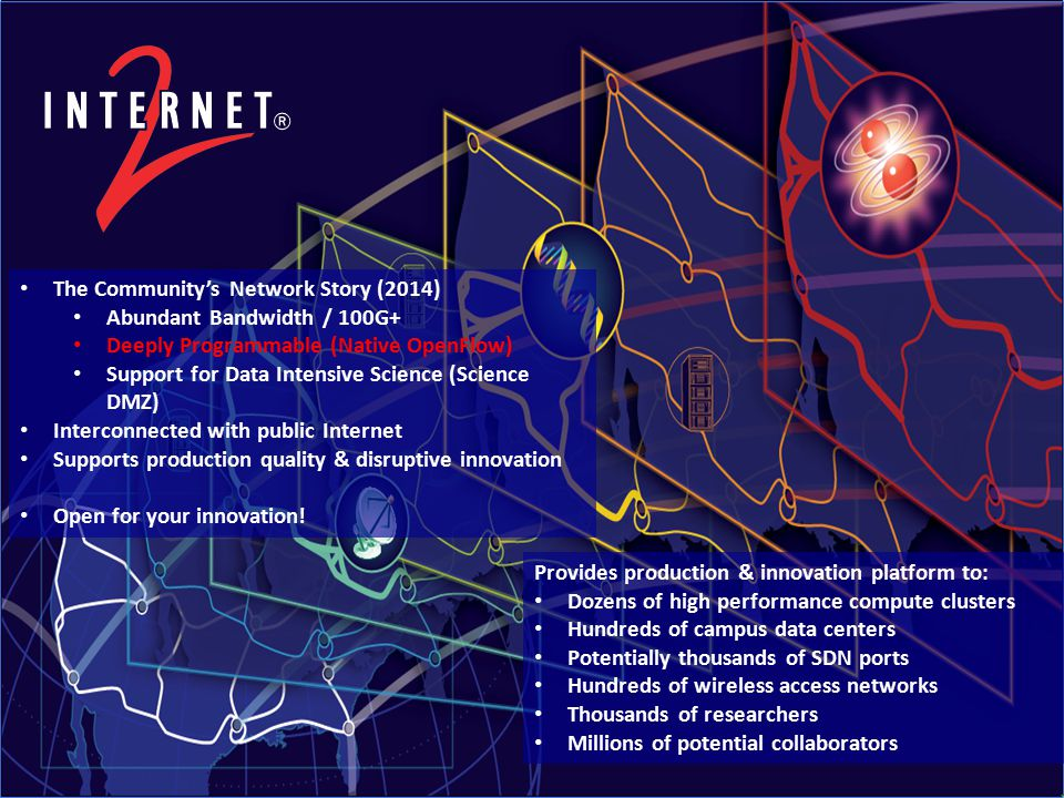 The Community's Network Story (2014) Abundant Bandwidth / 100G+ Deeply Programmable (Native OpenFlow) Support for Data Intensive Science (Science DMZ) Interconnected with public Internet Supports production quality & disruptive innovation Open for your innovation.